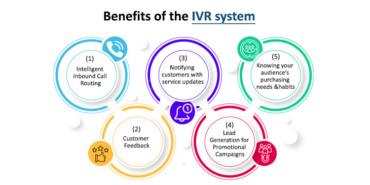 Benefits of the IVR system