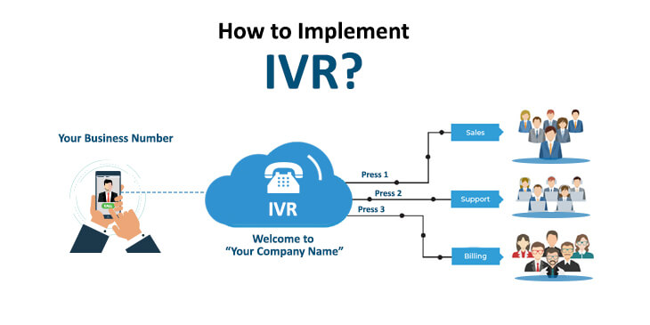 How to implement IVR