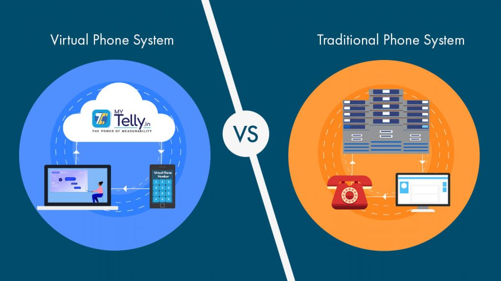 Traditional vs Virtual Phone System